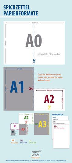 Unser Spickzettel mit allen Maßen zu den DIN Formaten der Reihe A von DIN A0 über DIN A4 bis zu DIN A10. /// Jetzt im Blog auf blog.papierdirekt.de