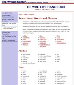 Transitional Words and Phrases Cool Writing, Writing Paper, Better Writing, Professional Writing, University Of Wisconsin, Writing Process, Vocabulary, Meant To Be, Improve Yourself