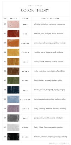 Create Your Brand Color Palette using Color Theory | Saffron Avenue