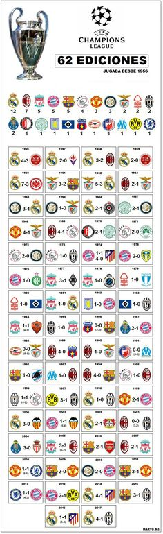 Don't Play Soccer Without Reading This First! Milan Football, Madrid Football, Chelsea Football, World Football, Football Memes, Football Stadiums, Sport Football, Football Players, Uefa Champions Legue