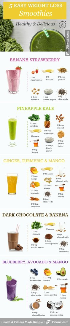 5 Healthy Smoothie Recipes for Weight Loss - Fitwirr Smoothie Fruit, Strawberry Banana Smoothie, Healthy Green Smoothies, Healthy Breakfast Smoothies, Good Smoothies, Healthy Drinks, Healthy Recipes, Diet Recipes, Diet Meals