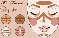 Too Faced Cosmetics, Making Contouring Simple!