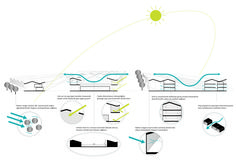 Gallery of Inter National Design Win Competition with Modular School Complex - 10