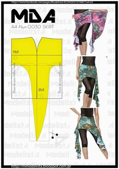 Dance of the Muse — A pattern for one of those nifty tribal skirt...