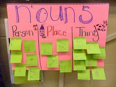 nouns...kids use post it notes to decide if their noun is a person, place, or thing