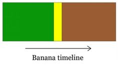 No, I think the yellow line needs to be a bit more slim. To the tune of about 1/2 a day!!!