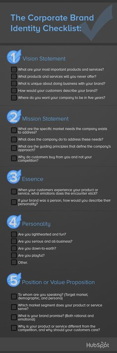 Corporate brand identity checklist...