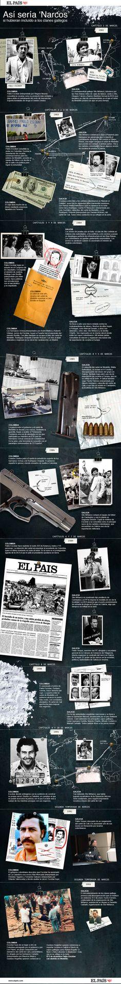 Relaciones entre el narcotraficante Pablo Escobar y los clanes de la droga gallegos.  EL PAÍS