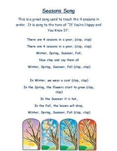 This is a song used to teach students the four seasons in order.  It is applicable for grades K-3.  My second and third graders use it for review.