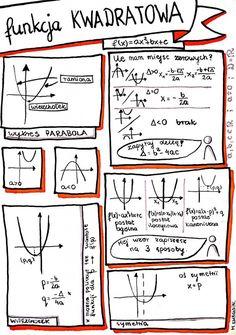 Notatki wizualne – magdauczy School Jobs, School Info, School Staff, High School Life, Life Hacks For School, School Study Tips, Math Tutorials, Maths Solutions, Math Notes