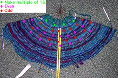 Rules for knitting round yoke sweaters (making sense of EZ and BW) for top down.