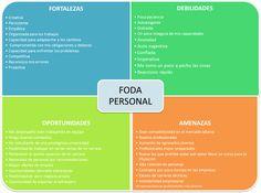 Laboratorio eureka: Planificación Estratégica: ¿Has probado a hacer un DAFO personal?