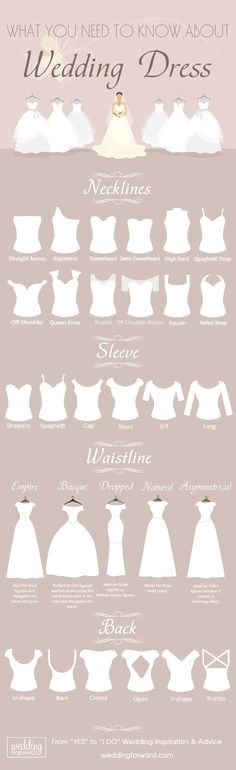 How To Prepare Yourself For Wedding Dress Shopping: 11 Important Tips Engagement and Hochzeitskleid Hochzeitskleid wedding dress guide necklines sleeve waistline back Engagement and Hochzeitskleid 2019 Perfect Wedding Dress, Dream Wedding Dresses, Bridal Dresses, Wedding Gowns, Wedding Day, Wedding Ceremony, Wedding Cakes, Budget Wedding, Wedding Rings