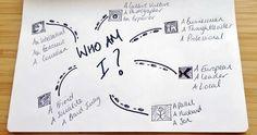 Algumas dicas de marketing pessoal nas mídias sociais  Será que você está usando as mídias sociais a seu favor? Que tipo de imagem está passando para seus seguidores e profissionais da área em que atua? Você tem feito o seu marketing pessoal on-line através do Facebook e Twitter?    Antes de falar do marketing pessoal na Internet, vamos
