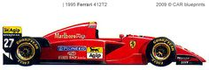 1995: Ferrari 412T2 v12. Last 12 cylinder Ferrari