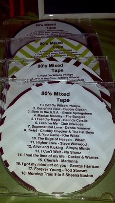Not only are there WAY too many grammatical/spelling errors on this - it is the worst 80's mix ever!