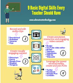 Educational Technology and Mobile Learning: 5 Interesting EdTech Posters for Teachers