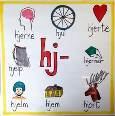 "Hj-ord - Norwegian words that start with ""hj"" Danish Language, French Language Learning, Norway Language, Bridge Card Game, Sprog, Barn Crafts, Norwegian Words, Danish Words, Reading Words"