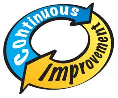 The Key to Greatness – Continuous Improvement