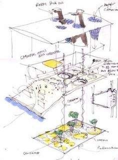Buildings and Projects by Richard Rogers Partnership: Sketches of the Senedd, National Assembly for Wales