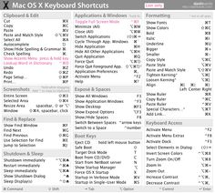 Learning keyboard shortcuts is one of the easiest way to enhance your productivity and get the work done faster. Mac OS supports a number of keyboard shortcuts Macbook Hacks, Mac Keyboard Shortcuts, Macbook Pro Tips, Mac Os, Apple Inc, Computer Help, Computer Tips, Computer Laptop, Computer Basics