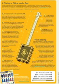 """How to Make a 3-Stringed Guitar Out of a Cigar Box"" by Mark Frauenfelder in MAKE magazine (http://makezine.com/projects/make-21/cigar-box-guitar/) includes step-by-step written and photo instructions for each process of construction and a complete supply list. This easy to follow article would be included in the curriculum along with other instructional materials on designing headstocks, adding fretboards, and personalizing boxes."