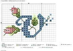 alfabeto azzurro con le rose classico: V