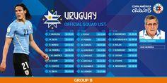 Uruguay 30 Men team squad for Copa America 2015 - http://www.tsmplug.com/football/uruguay-30-men-team-squad-for-copa-america-2015/