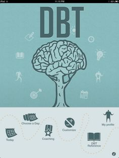 HealingFromBPD.org: DBT Diary Card App and Skills Coach (Review) - Dialectical Behavior Therapy