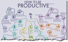 Wie Sie produktiv werden und bleiben