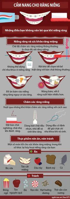 Các cách chăm sóc răng miệng khi niềng răng