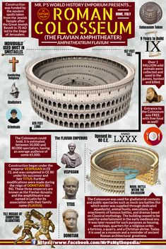 The Flavian Amphitheater; better known as the Colosseum of Rome! - The Flavian Amphitheater; better known as the Colosseum of Rome! Rome History, History Of Wine, Ancient World History, Mystery Of History, European History, History Facts, Art History, American History, Rome Antique
