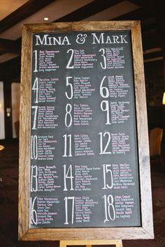 ideas diy wedding seating chart chalkboard signs for 2019 Wedding Signs, Diy Wedding, Wedding Reception, Rustic Wedding, Dream Wedding, Wedding Day, Table Wedding, Handmade Wedding, Trendy Wedding