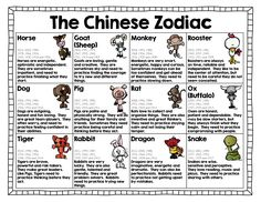 Chinese New Year FREEBIE!  Explore the 12 animals of the Chinese Zodiac, and their corresponding character descriptors.
