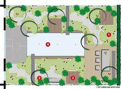 De diervriendelijke tuin