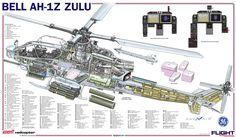 Avia Nautica: Bell AH-1Z Viper