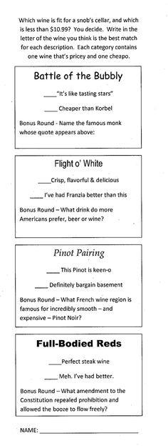 Blind tasting party: bargain wines vs pricier wines.  The Free Wine Blog: The Mulligan Blind Wine Tasting Extravaganza
