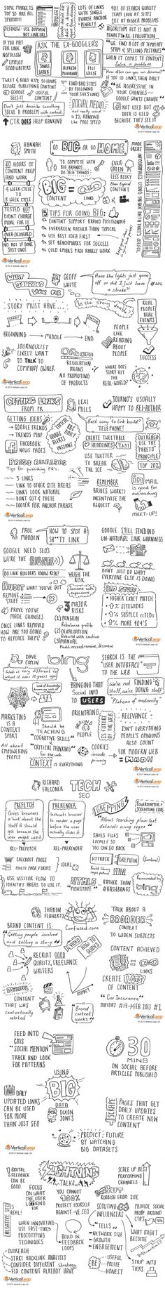 Planning effective Marketing - Sketchnotes (Take Aways) From BrightonSEO