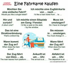 Learn English vocabulary vocabulary for the train journey! German Grammar, German Words, Learn French, Learn English, German Language Learning, English Language, Japanese Language, English Lessons, French Lessons