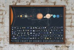 We've long been fans of the data-rich illustrations produced by Pop Chart Lab, and this new print is no exception. The Chart of Cosmic Exploration documents every exploratory endeavor into space spanning Luna 2 in 1959 to DSCOVR in 2015. The elegantly dense chart not only depicts the flight