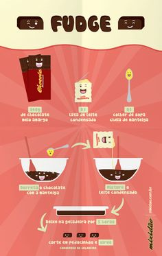 Receita-Ilustrada de Fudge de Chocolate