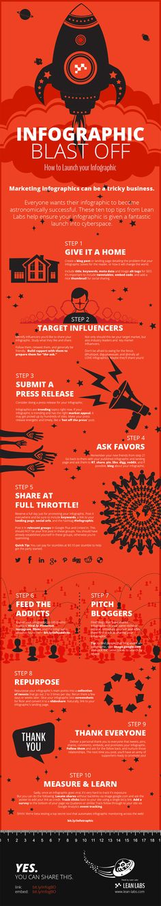Infographic Marketing: 10 Steps to Get Your Infographic Noticed