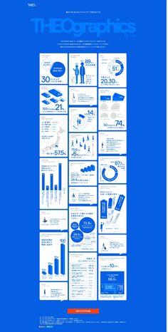 数字で見るロボアドバイザーTHEO(テオ) Web Design, Flow Design, Japan Design, Site Design, Diagram Design, Graph Design, Information Visualization, Data Visualization, Web Graph