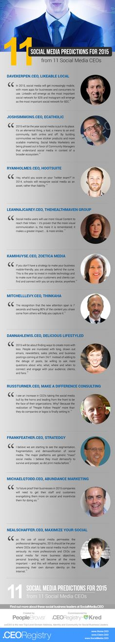 It's time to look ahead into what awaits us in 2015 and how we can spend the rest of the year better preparing for it. Here are 10 social media predictions for 2015 from 10 social media CEOs.