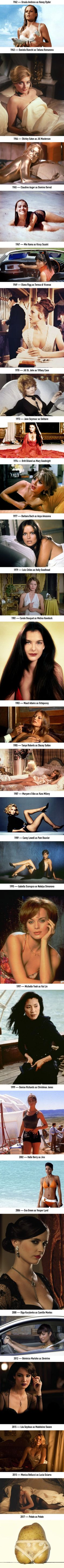 What Bond Girls Looked Like Over the History of 007 Movies-Watch Free Latest Movies Online on James Bond Party, James Bond Movies, Bond Girls, John David, Sean Connery, Latest Movies, Classic Movies, Best Funny Pictures, Bizarre Pictures