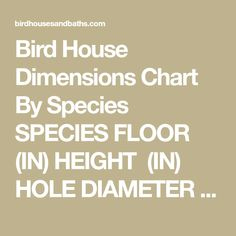 Bird House Dimensions Chart By Species SPECIES FLOOR (IN) HEIGHT (IN) HOLE DIAMETER (IN) HOLE ABOVE FLOOR(IN) BOX ABOVE GROUND Wren House, Wooden Bird Feeders, American Robin, Red Tailed Hawk, Great Horned Owl, Blue Bird, Chart, Flooring, Box