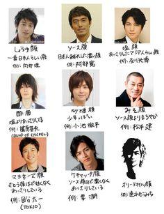 結婚・恋愛ニュースぷらす : 塩顔、ソース顔、しょうゆ顔のどれが一番好みですか?/ バター醤油味昆布茶パラパラ!/ ソース顔にされちゃってるけど、それ「縄文顔」。最も日本人らしい日本人と言えるのはコレ!目鼻立ちのくっきりしたオリジナル日本人の血が一番濃い日本人の中の日本人!と言えるのが実はアイヌ(は部族の名前です。アイヌ民族なんていない。だって日本民族ですから!)と沖縄の人達。 Love Games, Smiles And Laughs, Face Hair, Facial Expressions, Human Nature, Colour Images, Funny Cute, Beauty Care, Book Quotes