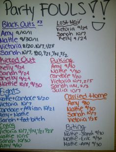 Party fouls. Mattie is a biter, Victoria is a crying, Sarah blacks out, and Candace hit an African on 10/21. WOW.