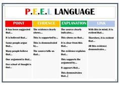 008 Sample 5 Paragraph Essay Outline Homeschooling Resources