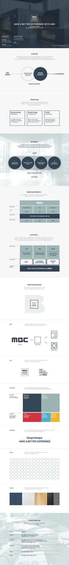 Ppt 디자인 템플릿 Interior Design how much does an interior designer cost Ppt Design, Ppt Template Design, Diagram Design, Brochure Design, Logo Design, Layout Design, Portfolio Layout, Portfolio Design, Interior Designer Cost